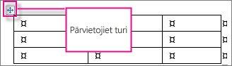 Tabula, kurai tiek rādīts tabulas pārvietošanas turis