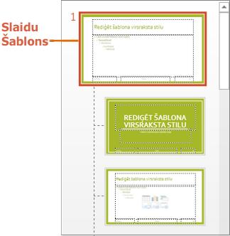 slaidu šablons ar izkārtojumiem