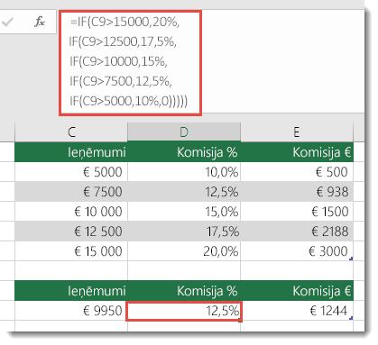 Formula šūnā D9 ir IF(C9>15000,20%,IF(C9>12500,17.5%,IF(C9>10000,15%,IF(C9>7500,12.5%,IF(C9>5000,10%,0)))))