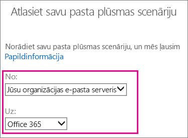 Izvēlieties no savas organizācijas e-pasta servera uz Office 365