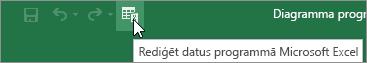 Datu rediģēšana programmā Microsoft Excel ikonas ātrās piekļuves rīkjoslā