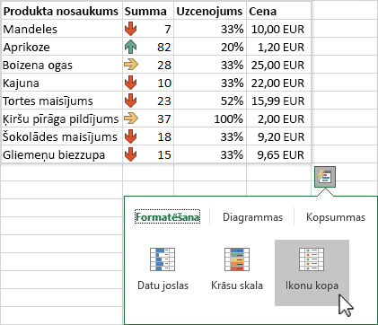 Ātrās analīzes izmantošana datu iezīmēšanai