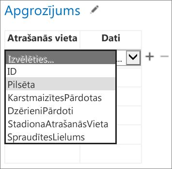 Datu izvēlēšanās programmai sistēmai Office parādīšanai Access programmā
