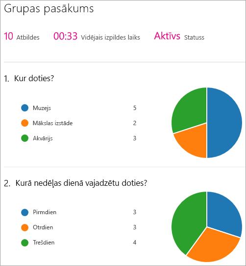 Rādīt Microsoft Forms tīmekļa daļas rezultātu kopsavilkumu.