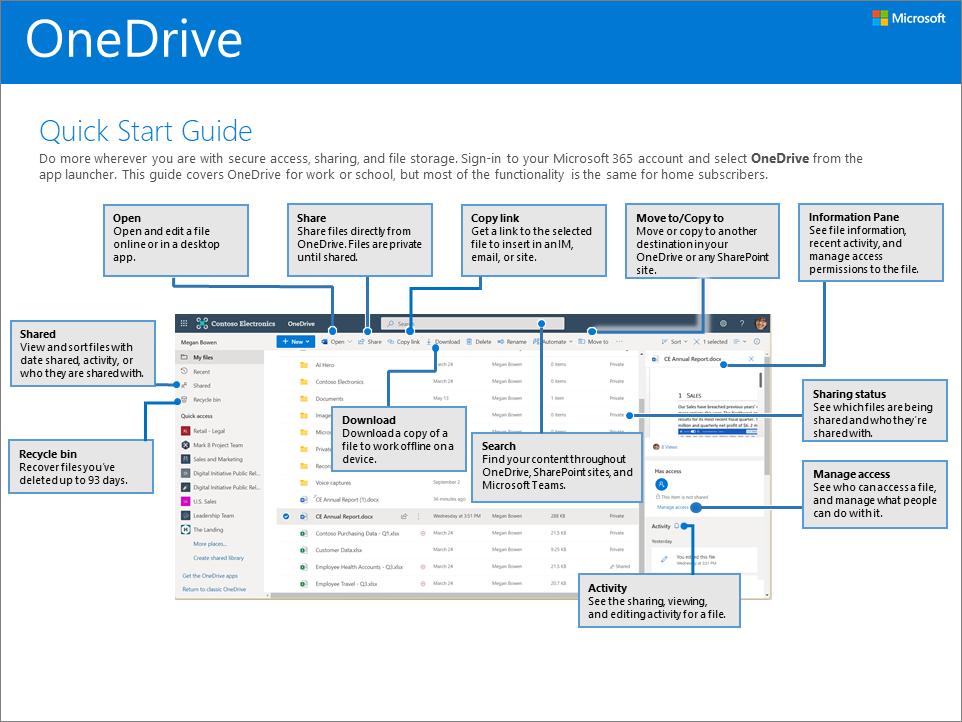 OneDrive īsā lietošanas pamācība