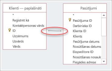 Ekrānuzņēmums ar savienojumu starp divām tabulām