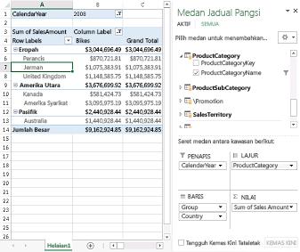 Jadual Pangsi mengandungi berbilang jadual