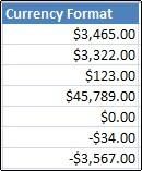 Format nombor mata wang digunakan pada sel