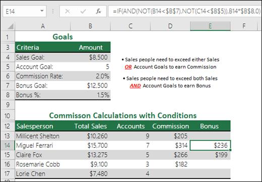 Contoh mengira bonus jualan dengan jika, dan, dan tidak.  Formula dalam sel E14 adalah = IF (AND (tidak (B14 < $B$ 7), tidak (C14 < $B$ 5)), B14 * $B$ 8,0)