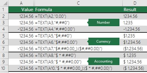 Contoh fungsi TEXT dengan format nombor, Mata Wang dan perakaunan