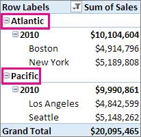 Kumpulan Atlantik dan Pasifik Tersuai berdasarkan pada bandar yang dipilih