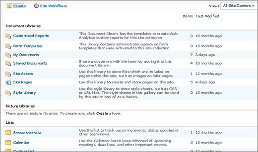 Halaman kandungan semua tapak SharePoint 2010
