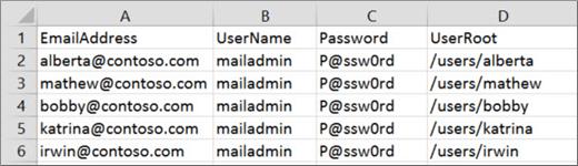 Sampel fail pemindahan untuk Courier IMAP
