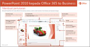 Imej kecil panduan untuk bertukar daripada PowerPoint 2010 kepada Office 365