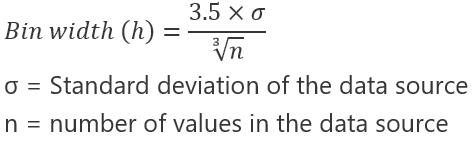 Formula untuk opsyen Automatik