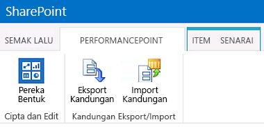 Reben untuk halaman Kandungan PerformancePoint dalam laman Pusat BI