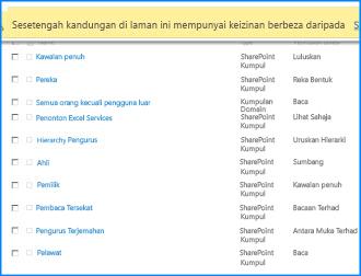 Petikan skrin halaman Keizinan Laman pada SharePoint Online. Bar mesej di bahagian atas diserlahkan untuk menunjukkan ia menentukan sesetengah kumpulan tidak mewarisi keizinan daripada laman induk