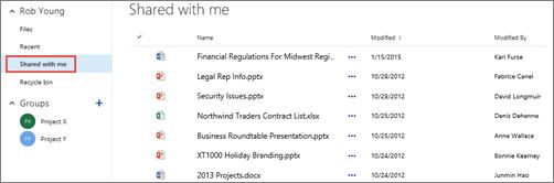Dokumen yang orang telah kongsikan dengan anda disenaraikan dalam pandangan Dikongsi Dengan Saya dalam OneDrive for Business.