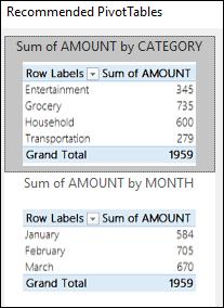 Dialog Jadual pangsi disyorkan Excel