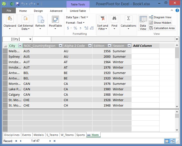 Semua jadual ditunjukkan dalam PowerPivot