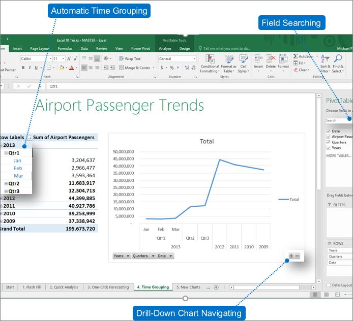 Jadual Pangsi dengan petak bual menunjukkan ciri baru dalam Excel 2016