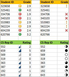 Set ikon berbeza untuk data yang sama