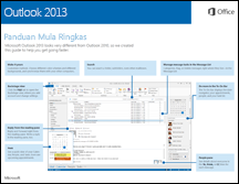 Panduan Mula Ringkas Outlook 2013