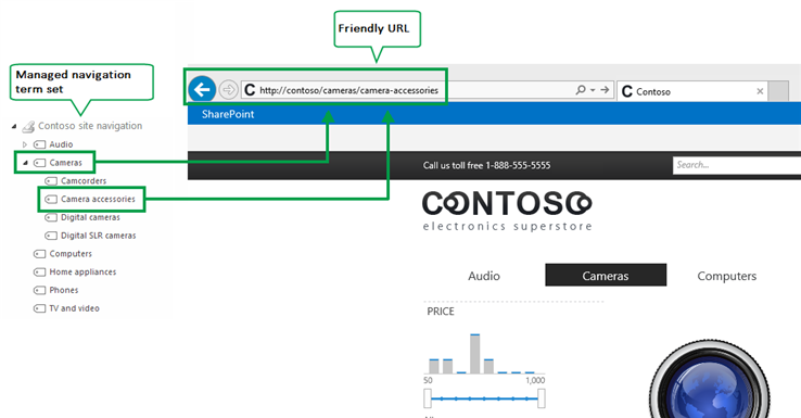 Navigasi terurus dan URL mesra pengguna