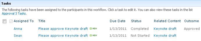 Kawasan tugas bagi halaman Status Aliran Kerja