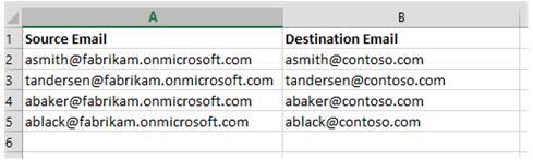 Fail CSV yang digunakan untuk memigrasikan data peti mel dari satu penyewa Office 365 kepada penyewa Office 365 yang lain