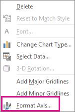 Perintah Format Paksi pada menu pintas