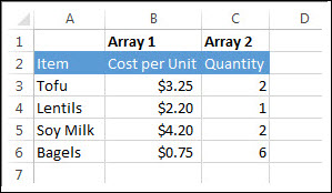 Senarai item barang runcit dalam lajur A. Dalam lajur B (Tatasusunan 1) ialah kos per unit. Dalam lajur C (Tatasusunan 2) ialah Kuantiti pembelian