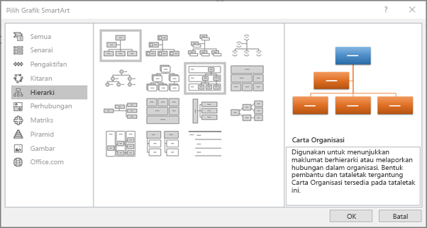 Menunjukkan kotak dialog SmartArt dengan Hierarki dipilih