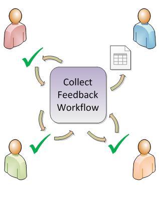 Aliran kerja menghalakan item kepada peserta