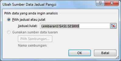 Kotak dialog Ubah Sumber Data Jadual Pangsi