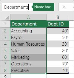 Masukkan nama yang bermakna bagi senarai dalam kotak Nama