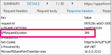 Petikan skrin contoh SPRequestDuration