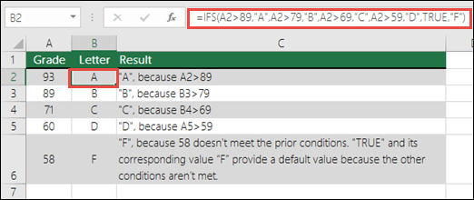 "Contoh gred IFS fungsi.  Formula dalam sel B2 ialah  = IFS (A2 > 89, ""A"", A2 > 79, ""B"", A2 > 69, ""C"", A2 > 59, TRUE, ""F"", ""D"")"