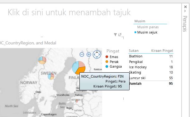 penghiris, jadual dan Peta bersifat interaktif dalam Power View