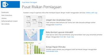 Halaman utama laman Pusat Kecerdasan Perniagaan