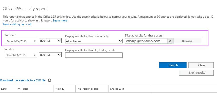 Laporan aktiviti Office 365 menunjukkan semua aktiviti untuk Ekstranet Rakan Kongsi