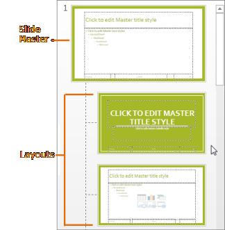 Induk Slaid dengan tataletak dalam pandangan Induk Slaid PowerPoint