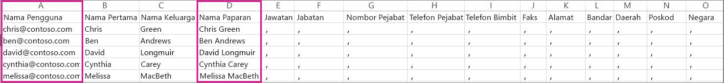 Fail sampel CVS yang mempunyai baris kosong yang ditentukan