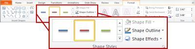 Tab Format di bawah Alat Melukis dalam PowerPoint 2010.