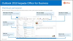 Imej kecil panduan untuk bertukar daripada Outlook 2010 kepada Office 365