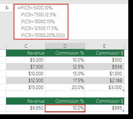 Formula dalam D9 adalah daripada perintah seperti = IF (C9 > 5000,10%, IF (C9 > 7500,12.5%,IF (C9 > 10000,15%, IF (C9 > 12500,17.5%,IF (C9 > 15000,20%, 0)))