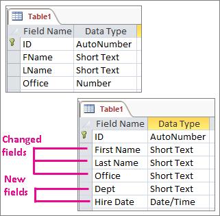 Jadual asal dan jadual diubah suai