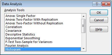 Kotak dialog Analisis Data