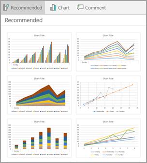 Reka bentuk Carta yang disyorkan untuk data anda