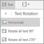 Putaran teks Jadual Android